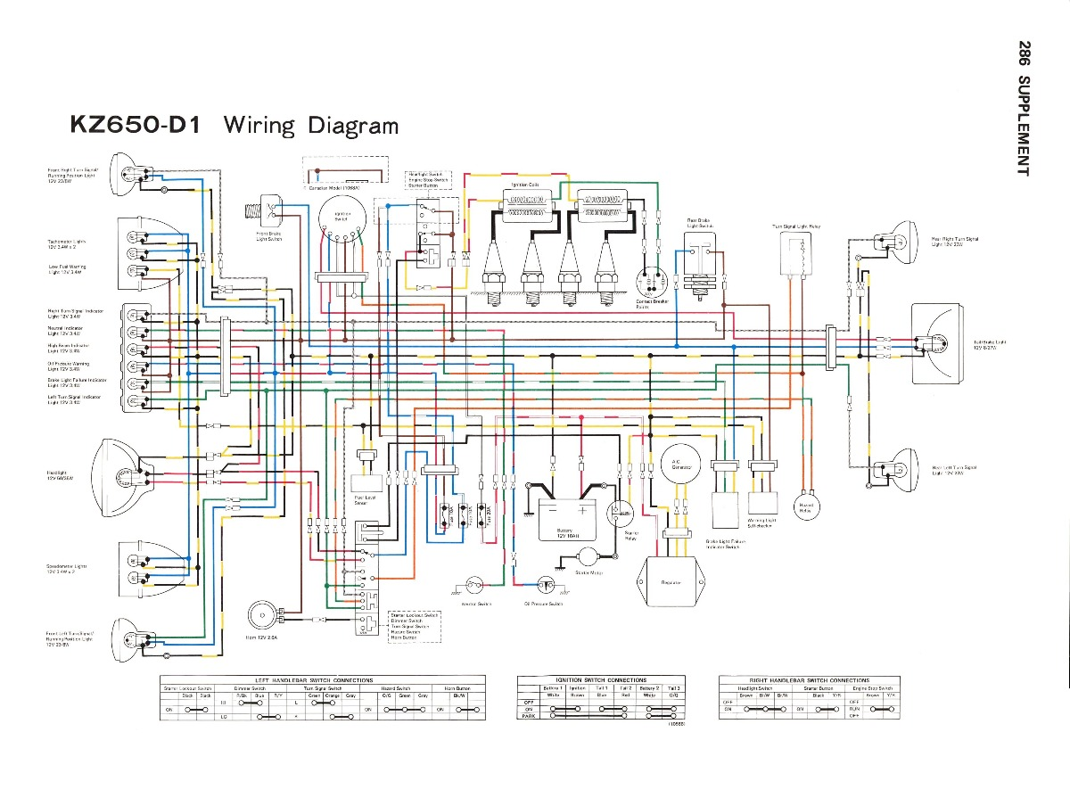 80358 Kz1000 Wiring Diagram Bare Bones | Digital Resources on kz650 wiring diagram, z400 wiring diagram, klr650 wiring diagram, ninja 250r wiring diagram, z1000 wiring diagram, fj1100 wiring diagram, kz1000 wiring diagram, kz440 wiring diagram, zx7r wiring diagram, gs 750 wiring diagram, kz750 wiring diagram, kz400 wiring diagram, xs650 wiring diagram, honda wiring diagram, zl1000 wiring diagram, ex500 wiring diagram, ex250 wiring diagram, vulcan 1500 wiring diagram, kz200 wiring diagram, ke175 wiring diagram,