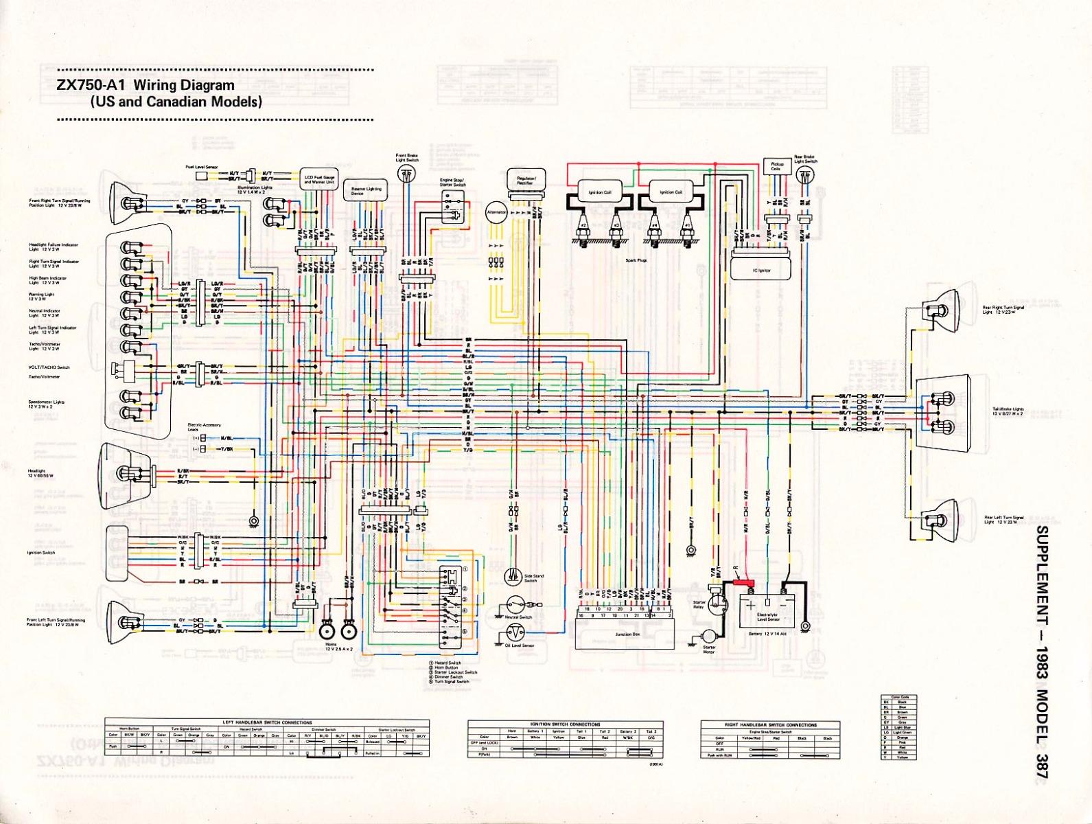 1983 gpz750 igniter wiring diagram - KZRider Forum - KZRider ... on light switch wiring diagram, 1973 chevy nova wiring diagram, 1996 jeep cherokee ac wiring diagram, kawasaki electrical wiring diagram, kawasaki atv wiring diagram,