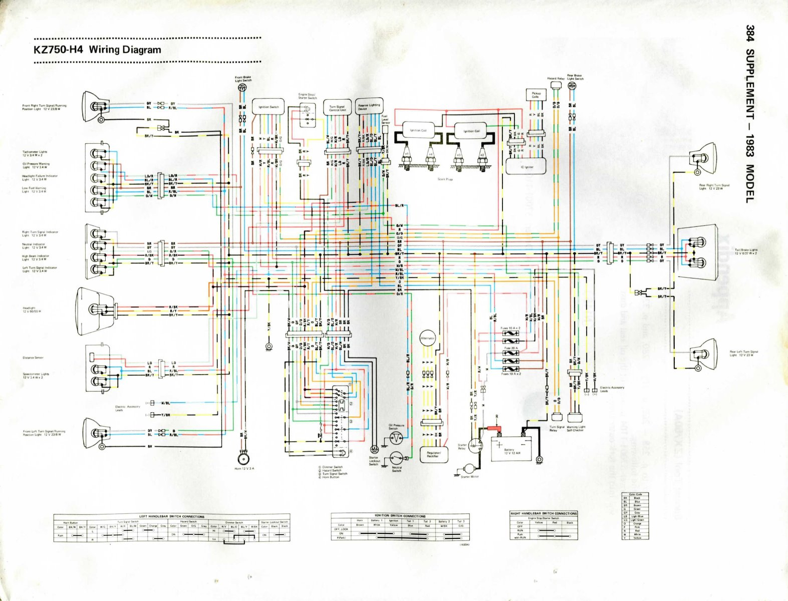 [SCHEMATICS_4ER]  WANTED: an '84 KZ750LTD wiring diagram - KZRider Forum - KZRider, KZ, Z1 &  Z Motorcycle Enthusiast's Forum | Kz750 Four Wiring Diagram |  | KZRider