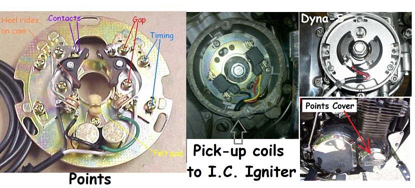 Points to Electronic Ignition conversion - KZRider Forum