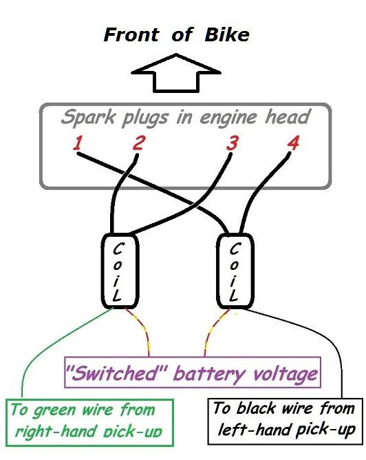 kawasaki ignition coil wiring diagram kz750 e1 coil wiring question kzrider forum kzrider  kz  z1  kz750 e1 coil wiring question kzrider