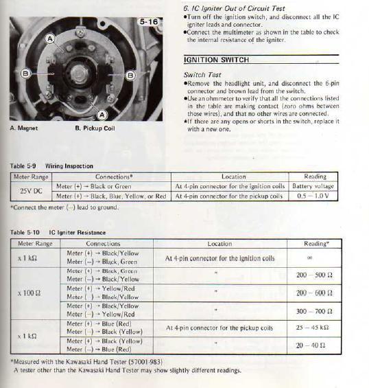 how to test ic igniter kzrider forum kzrider, kz, z1 & z  ic igniter kawasaki wiring diagram #12