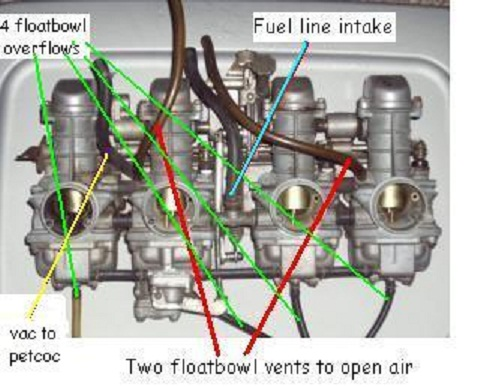 Pod installation on a 79 KZ650 C3/w air injection - KZRider