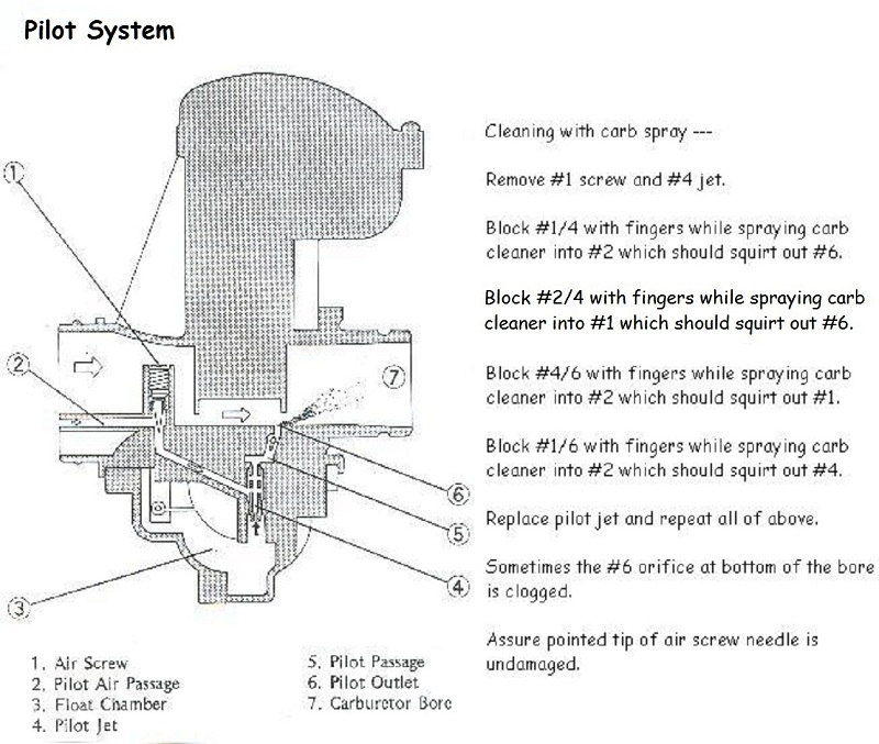 KZ650 Carb Synch and MORE    - KZRider Forum - KZRider, KZ