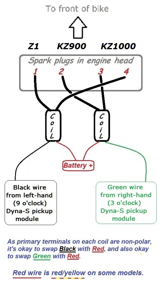 Dyna s on 78 KZ1000 3 wire hook up?? - KZRider Forum ... Kz Wiring Diagram on zx1000 wiring diagram, gs400 wiring diagram, motorcycle electronic ignition wiring diagram, klr650 wiring diagram, zx12 wiring diagram, klr250 wiring diagram, zx10 wiring diagram, ninja 250r wiring diagram, xs650 wiring diagram, kz1300 wiring diagram, cb750 wiring diagram, kz440 wiring diagram, ex250 wiring diagram, kl600 wiring diagram, yamaha wiring diagram, suzuki wiring diagram, kawasaki wiring diagram, cb750k wiring diagram, kz650 wiring diagram, cat 5 wiring diagram,