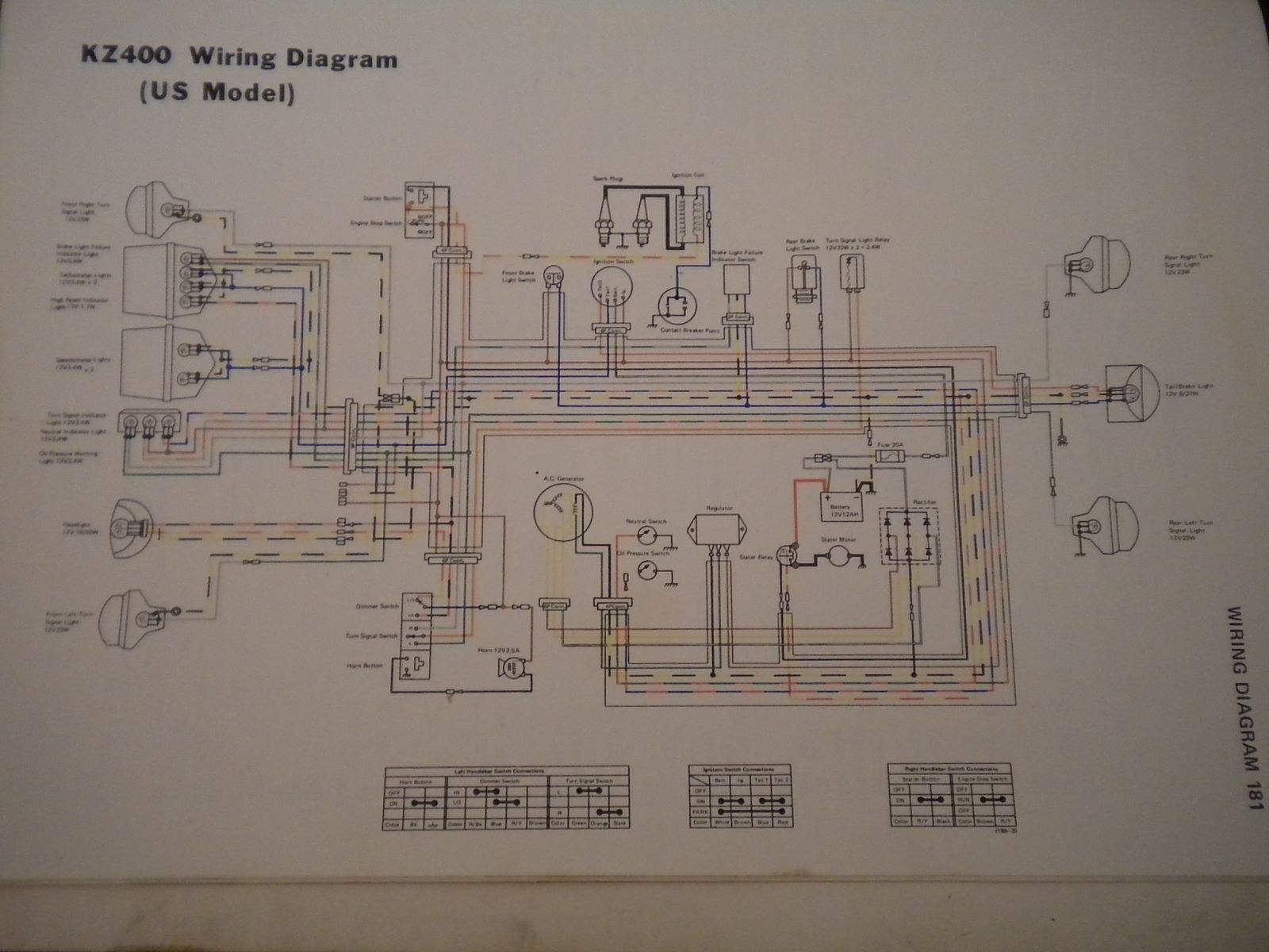 Kz440 Wiring Diagram 1982 Explained Diagrams Kawasaki Kz1300 Motorcycle Photo Wire Data Schema U2022 Parts