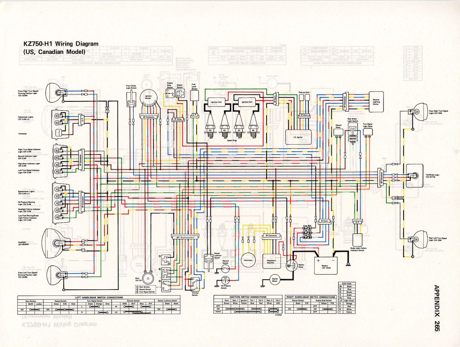 1983 Kawasaki Wiring Diagrams Best Secret Diagram Klt 200 750 Spectre Schematics Wire Color Schematic Rh 30 Koch Foerderbandtrommeln De 250