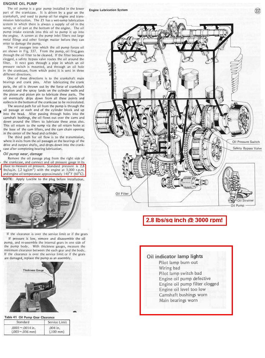 Wiring Diagram For 1983 Gpz 750 Will Be A Thing 1982 Schematic Kz440 Cb650 750r Kawasaki