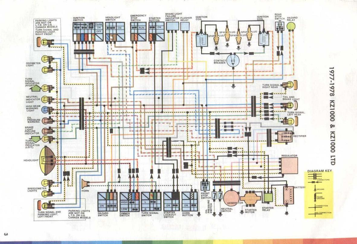 1981 Kz1000 Wiring Diagram - Trusted Wiring Diagram