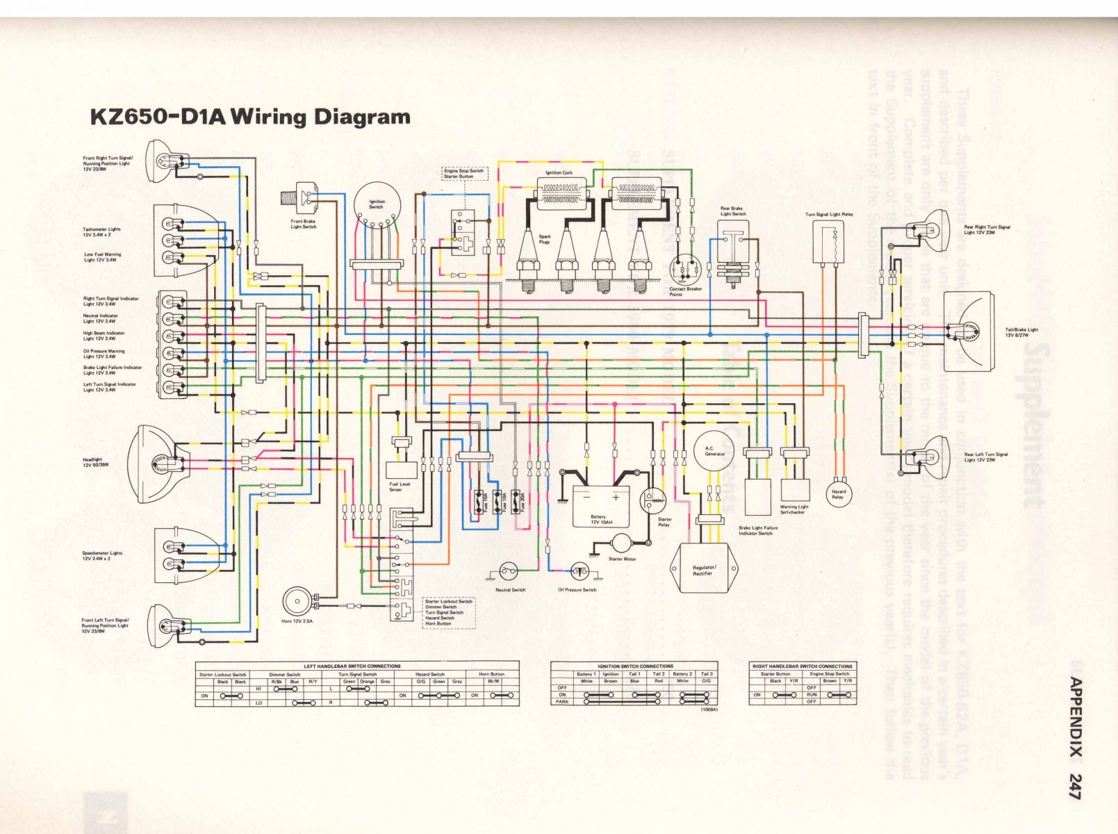 1982 kz1100 wiring diagram   26 wiring diagram images
