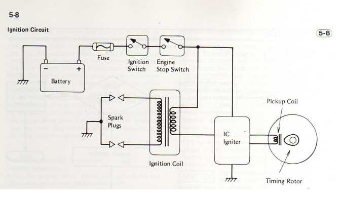 KZ650ICIgnitercircuit help, power to coils, but no spark kzrider forum kzrider, kz 1980 kawasaki kz440 wiring diagram at readyjetset.co