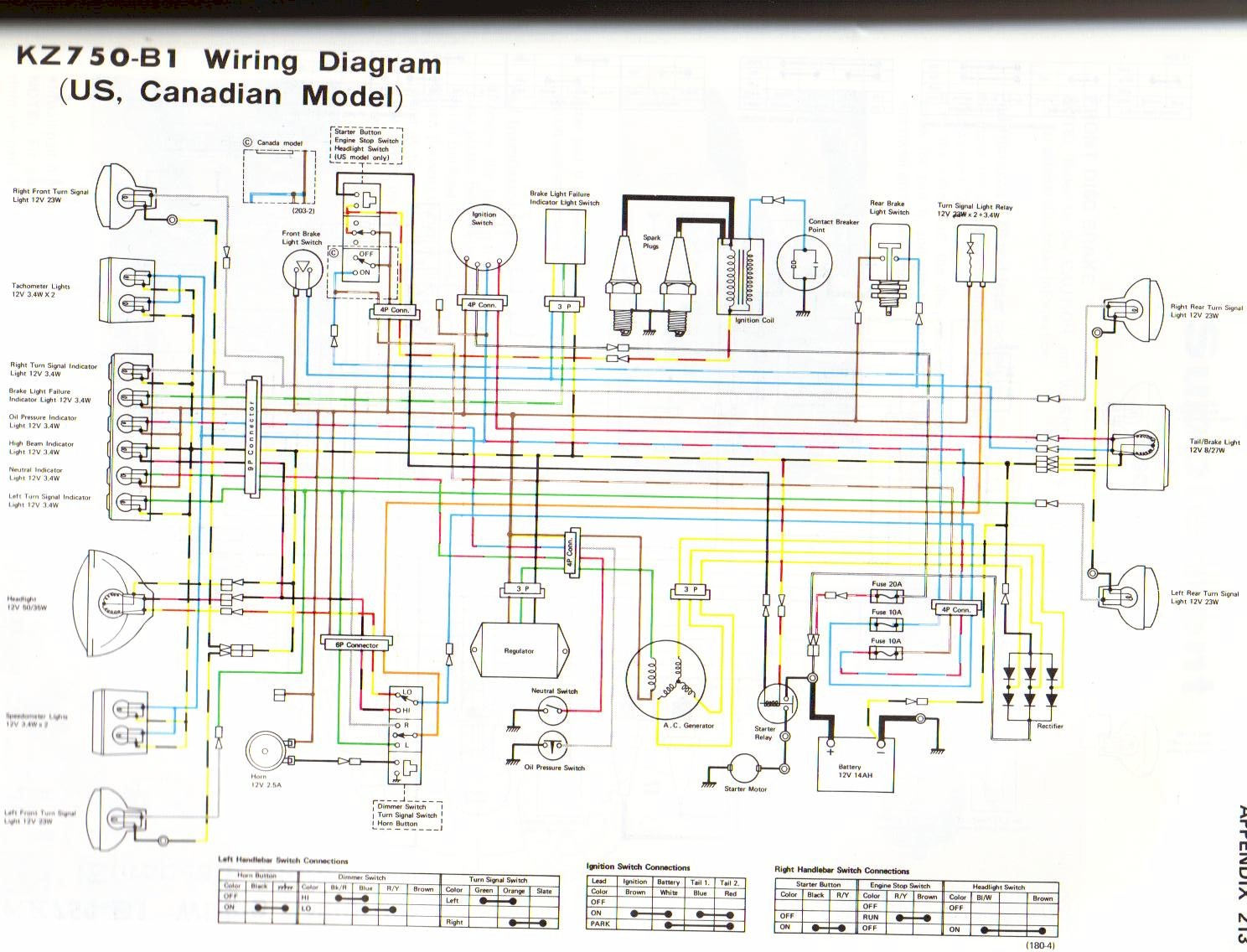 z1000 wiring diagram detailed schematics diagram house fuse panel diagram  kawasaki kz1000 wiring diagram online circuit