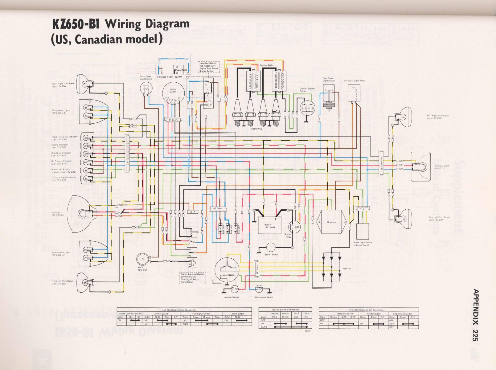 Kawasaki Kz900 Wiring Diagram Schematics 1977 Kz1000 Not Charging Enough Battery Slowly Dying Page 2 Kzrider Forum Vulcan 1500