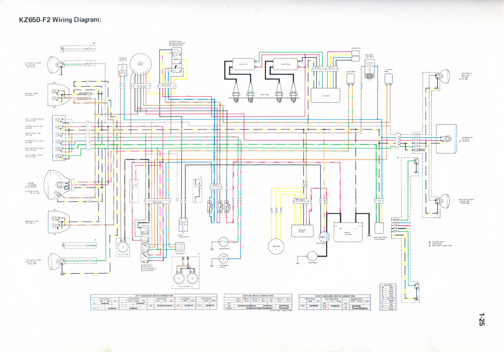 kz wiring harness diagram kz database wiring diagram kz650 wiring harness diagram kz650 database wiring diagram images