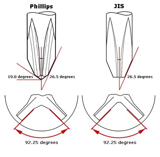 JISvs.PhillipsAngles_2019-01-30.jpg