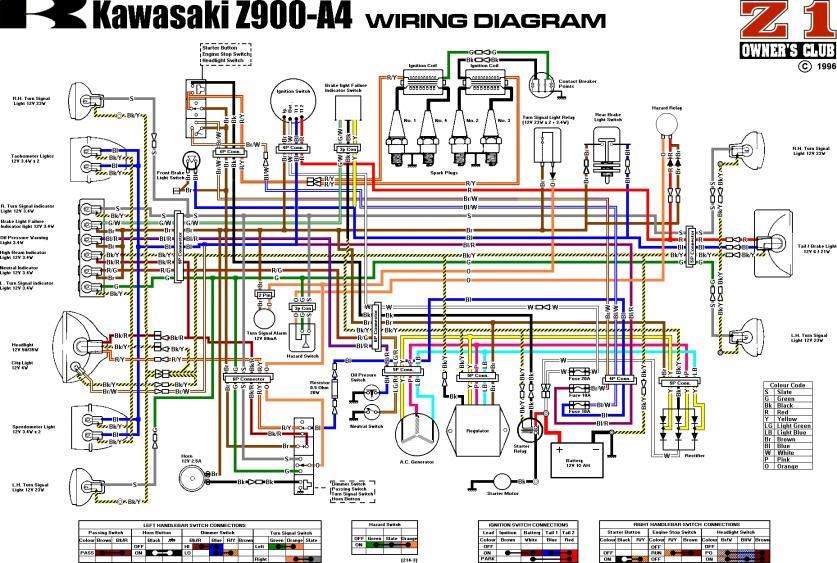 Kawasaki Z900 A4 Wiring Diagram - Wiring Diagram Show on onan parts diagrams, kawasaki 110 atv, kawasaki trains, kawasaki bayou 220 wiring, mercury outboard 115 hp diagrams, john deere electrical diagrams, kawasaki carburetor diagram,