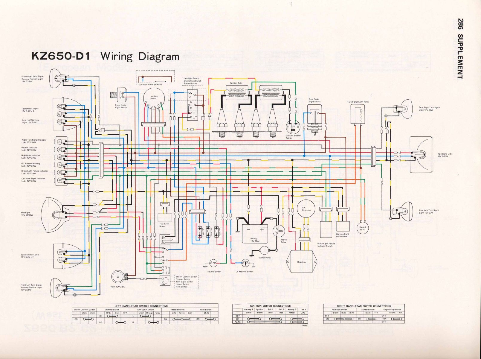 1980 750h bare bones for mattylight page 21 kzrider. Black Bedroom Furniture Sets. Home Design Ideas