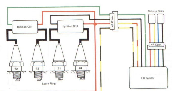 1980KZ750coiligniter kz750 e1 coil wiring question kzrider forum kzrider, kz, z1 mazda rx7 spark plug wiring diagram at crackthecode.co