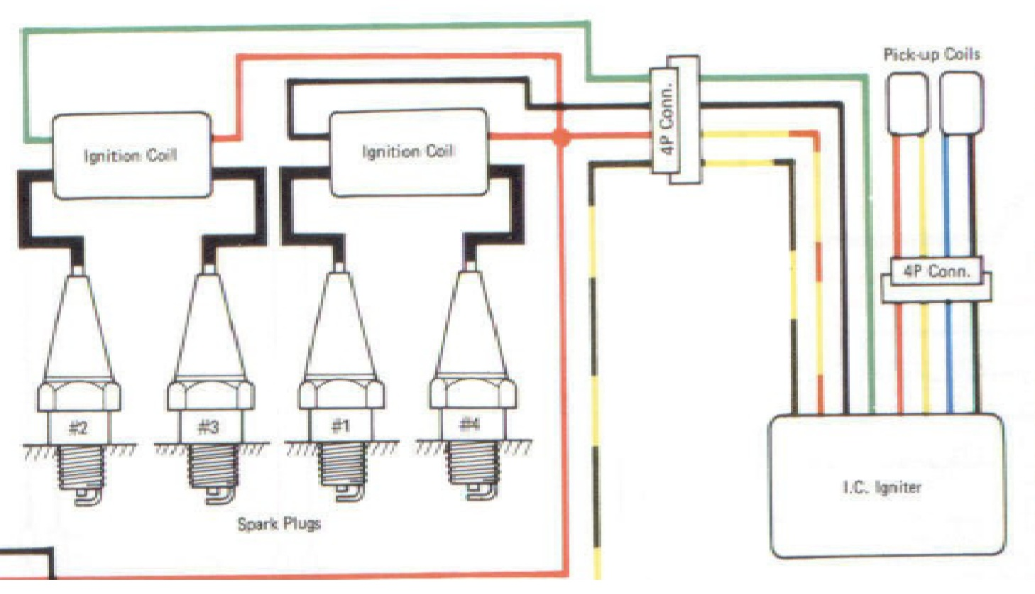 1982KZ750LTDigndiag noobie kz650 ignition and or coil questions kzrider forum dyna s ignition wiring diagram at bakdesigns.co