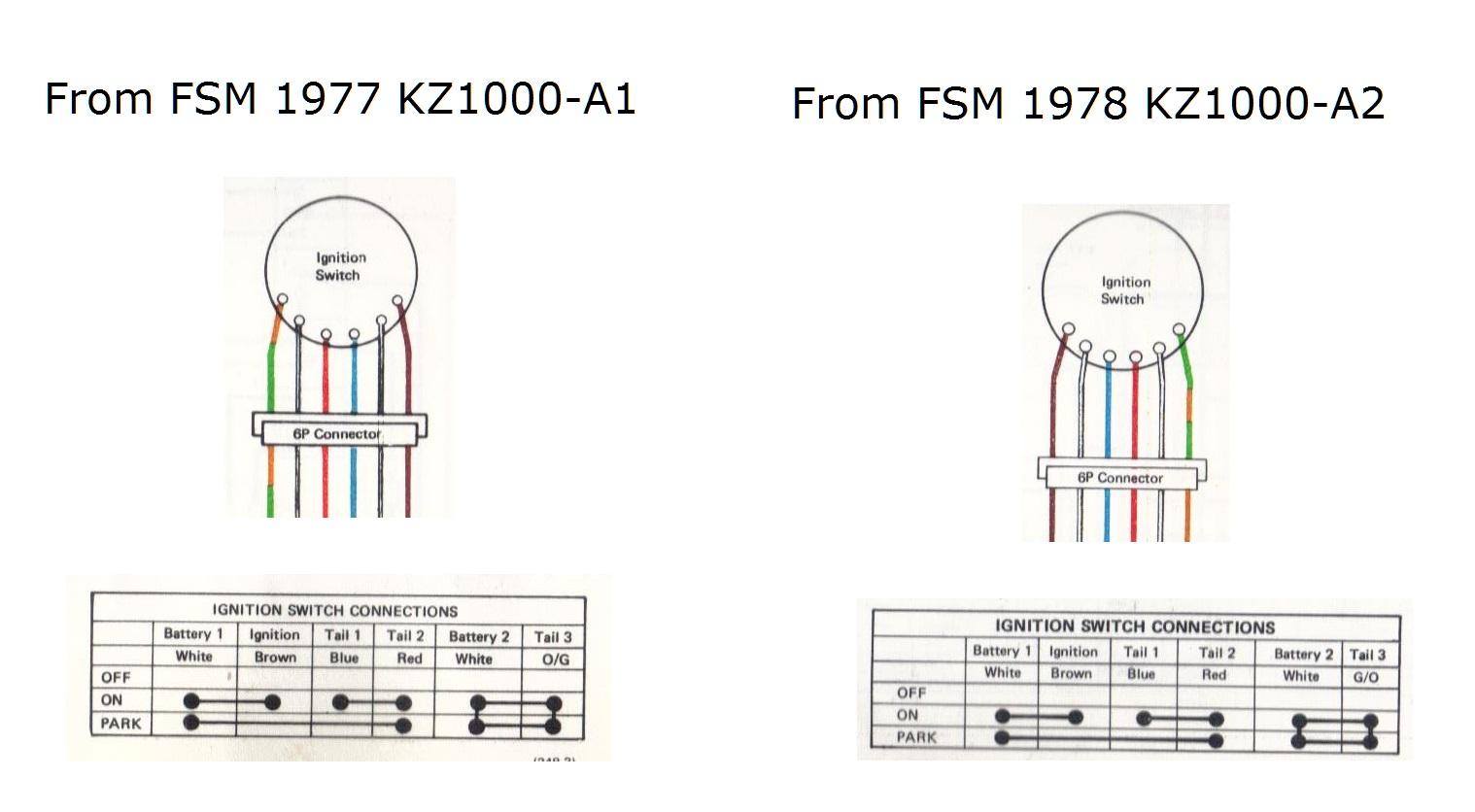 wiring diagram for 1983 kawasaki 750 ltd volvo fh12 wiring
