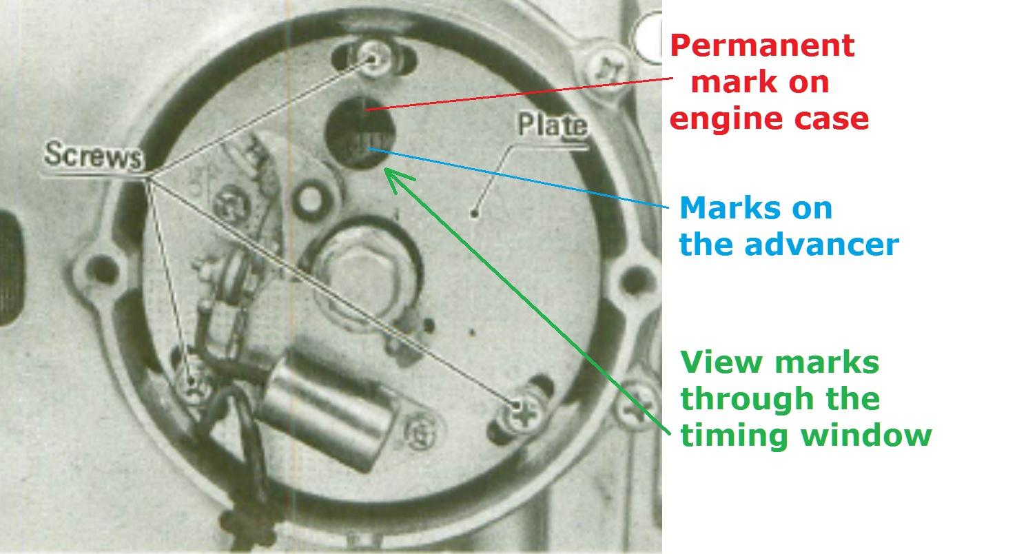 Dixon Zeeter 30hl Wiring Diagram 32 Auto Electrical 4423 Pinout Diagrams