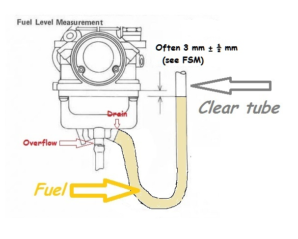 Cb750 carb overflow wont stop leaking