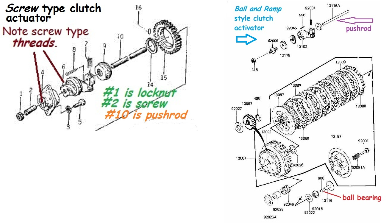 Harley Clutch Actuator Diagram Electrical Wiring Diagrams 1987 Sportster Circuit Wire Data Schema U2022