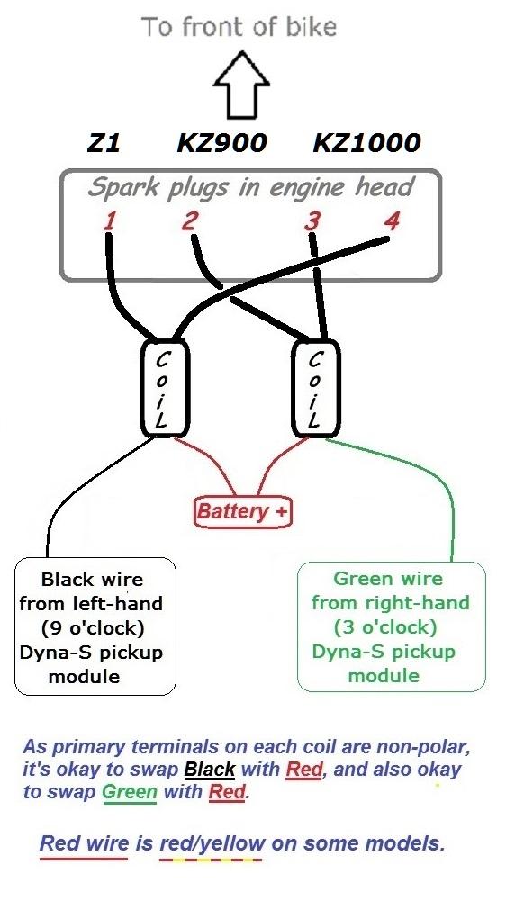 kz1000 wiring diagram wiring diagram and hernes 1977 kz1000 wiring diagram wire