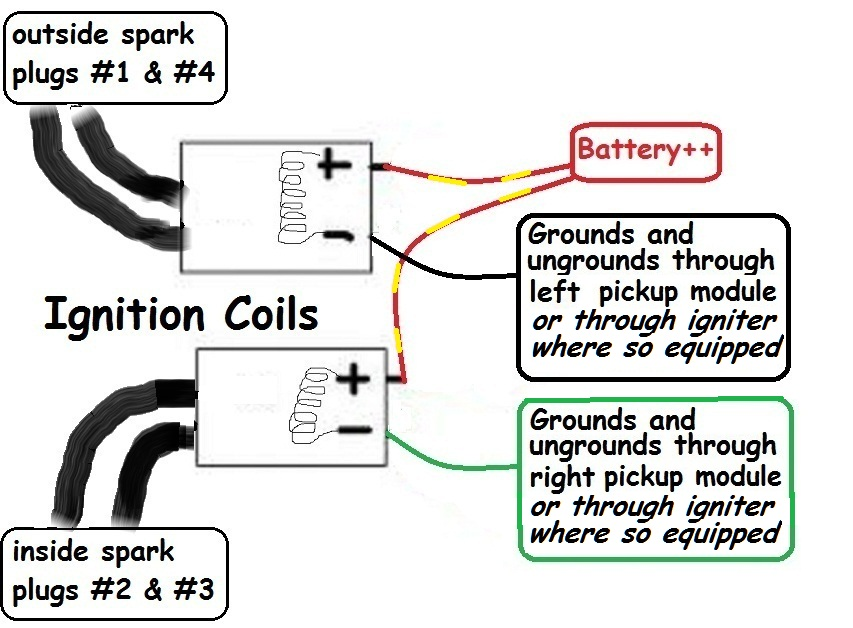 3 wire ignition coil diagram 3 image wiring diagram kz750 e1 coil wiring question kzrider forum kzrider kz z1 on 3 wire ignition coil diagram