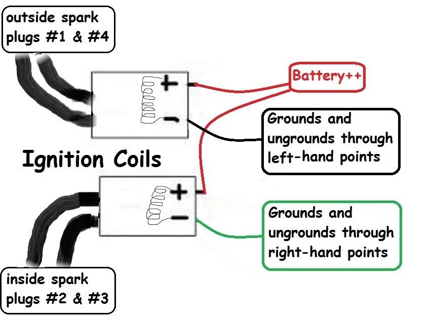 kz1000 ignition system wiring diagram