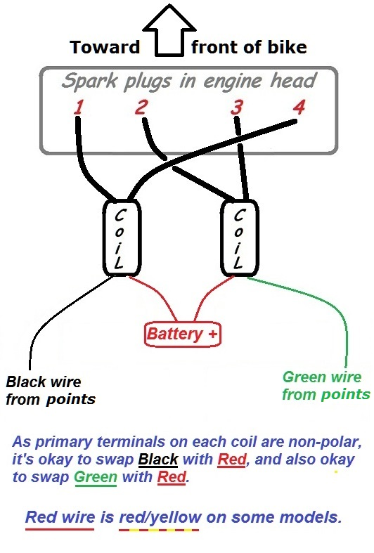 Wiring To The Coils - Kzrider Forum
