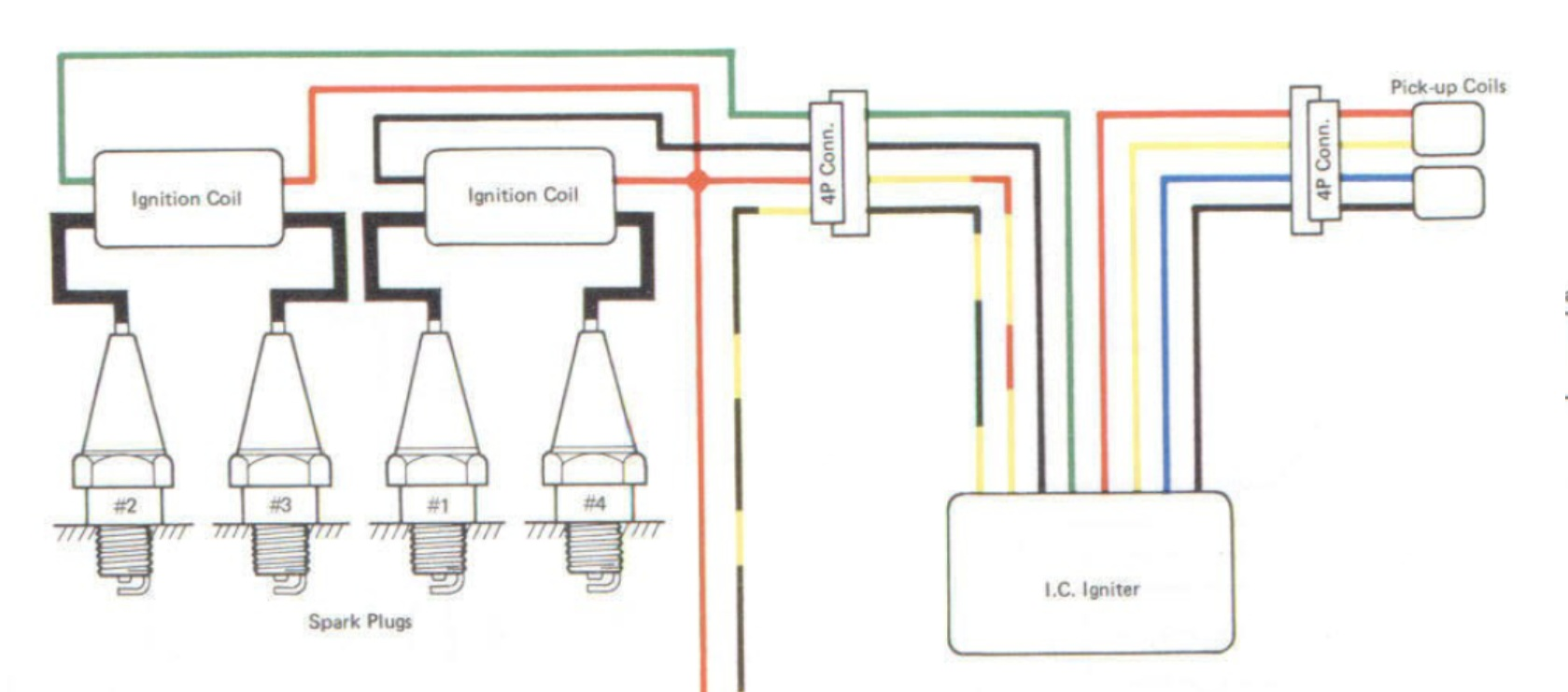 ignition wiring diagram dyna z1 with Dyna Ignition Coils Wiring Diagram For Kz1000 Mk2 1980 on Naze32 Flight Controller Wiring Diagram further 604873 Newer Sportbike Controls Swap further 562477 Noobie Kz650 Ignition Andor Coil Questions additionally Dyna Ignition Coils Wiring Diagram For Kz1000 Mk2 1980 in addition 532202 1979 Kz1000 Dyna Coil Wiring.