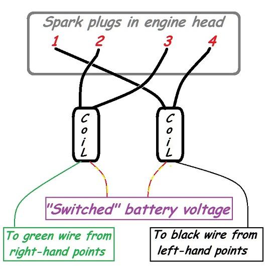 Wiring Diagram Kawasaki Z1000 : Kawasaki kz wiring diagram zx r