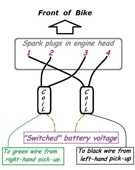 kz750-e1 coil wiring question - kzrider forum