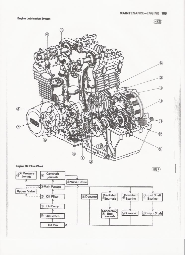 Kz900 Engine Drawings  - Kzrider Forum