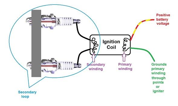 coil primary wiring forum kz z z good fortune