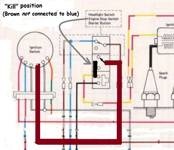 Quest 650 Ignition System Wiring Diagram - wiring diagrams image ...