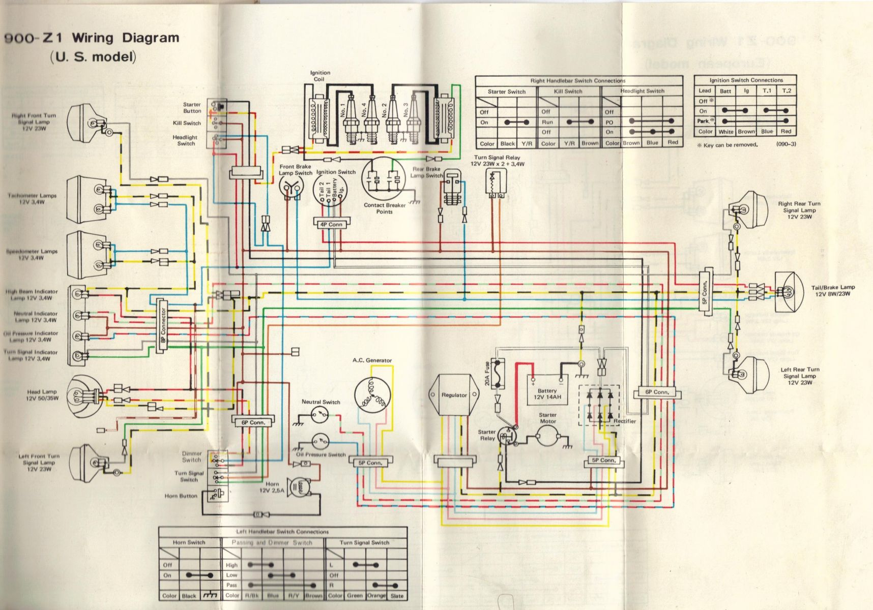 Wiring Diagram For Kawasaki Z1 1980 Kz1000 Color 1975 900 20amp Fuse Blowes Imediately Kzrider Forum Rh Com Klf 300 4 Wheeler