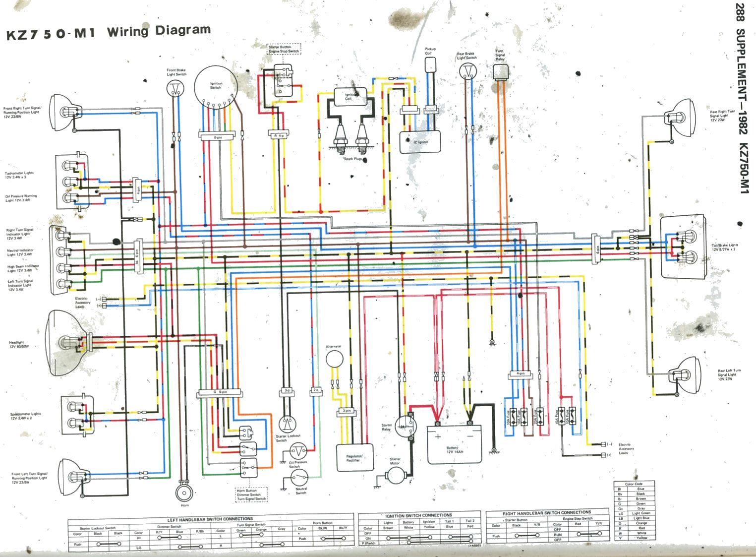 Kz750 Wiring Diagram Schemes Yamaha Xs650 Free Picture Schematic 1982 Ignition Switch Kzrider Forum Kz Z1 Z Rh Com 1981