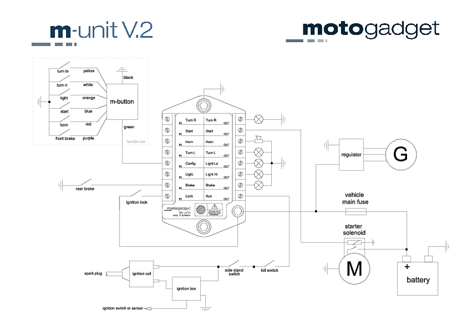 Motogadget MUnit  KZRider Forum  KZRider  KZ     Z1      Z